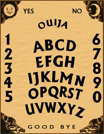 an analysis of the beliefs about the ouija boards and the spirit communication John lennon's ghost and his premonition of his death he also was given a message from the spirit of brian epstein via a ouija board that said there would be an i am sure too that john lennon is spiritually in communication with yoko ono and i believe she has made a number of.